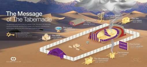 Tabernacle_Infographic_v3